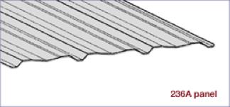 236a panel